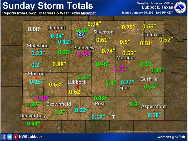 Rain totals measured by the NWS COOP Observers and the West Texas Mesonet for this late January event.
